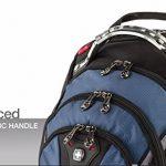 SwissGear-Wenger-Ibex-Laptop-Backpack-0-7