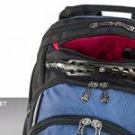 SwissGear-Wenger-Ibex-Laptop-Backpack-0-8
